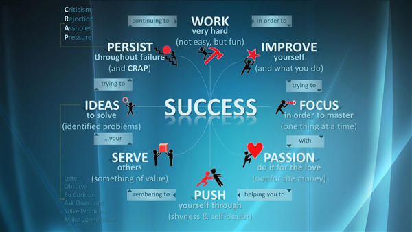 Success HD Thought Wallpaper